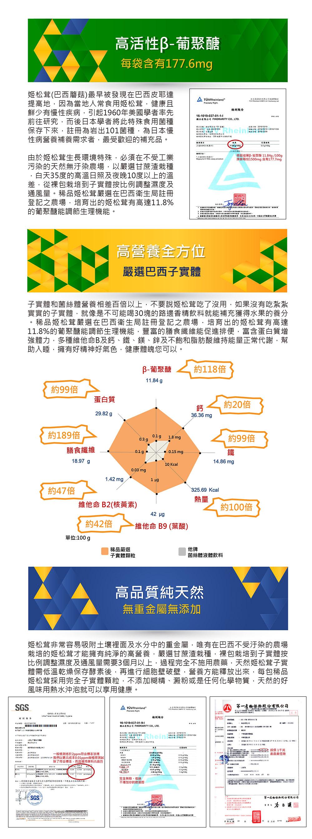 姬松茸,對姬松茸原料的高要求 對合作工廠的高要求,高血壓,高血脂,癌症,糖尿病,治癒,更勝牛樟芝,靈芝