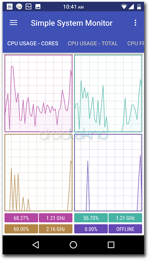 Ketahui Kondisi Suhu Baterai, CPU, GPU android_cpu-freq_2