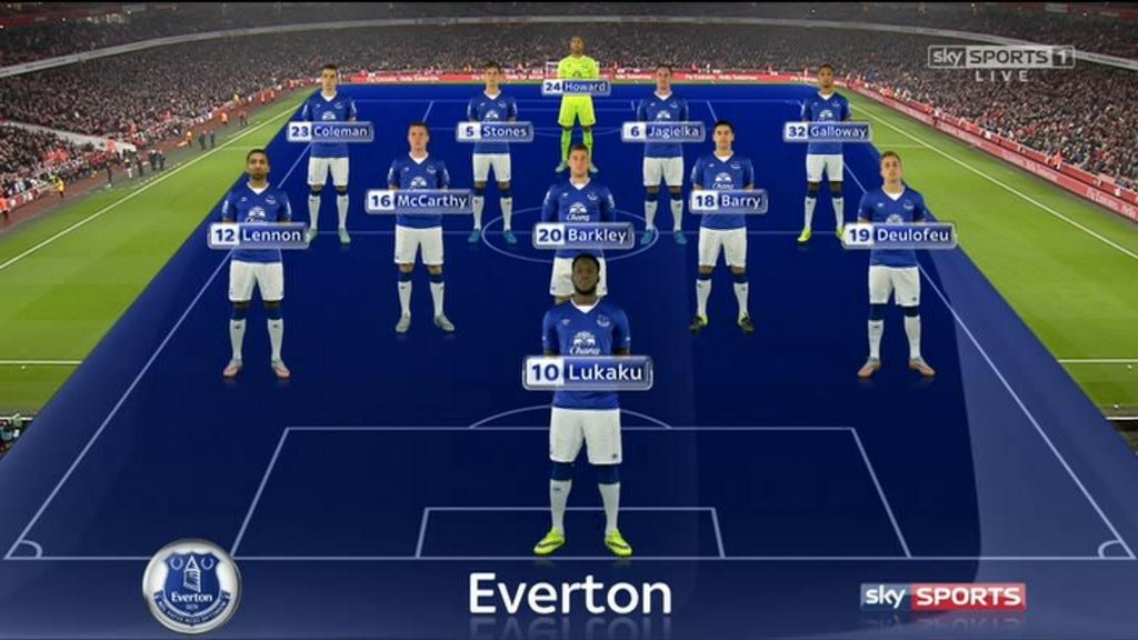 title post everton hd-#19