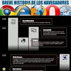 Historia de los Navegadores Web [Infografía]