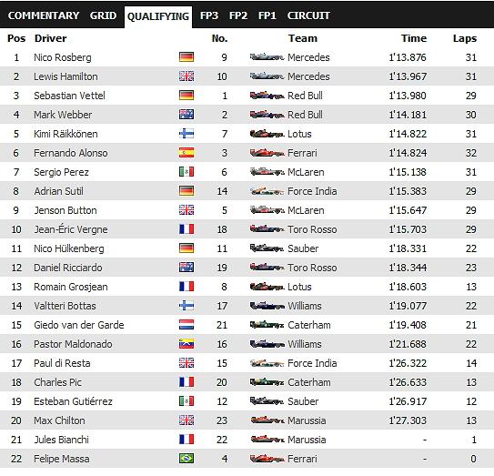 GP de Mónaco 2013 Acvm0fbH