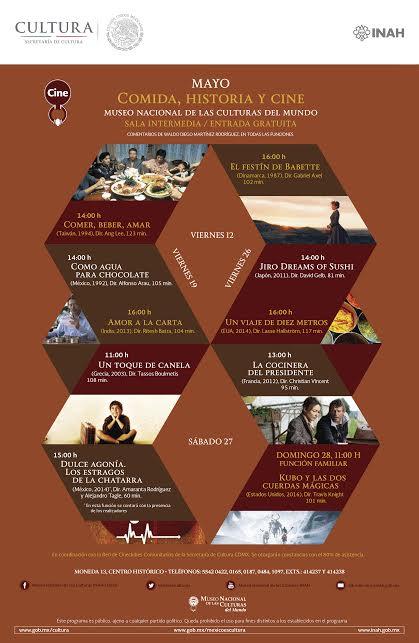Comida, historia y cine, muestra cinematográfica del Museo Naci