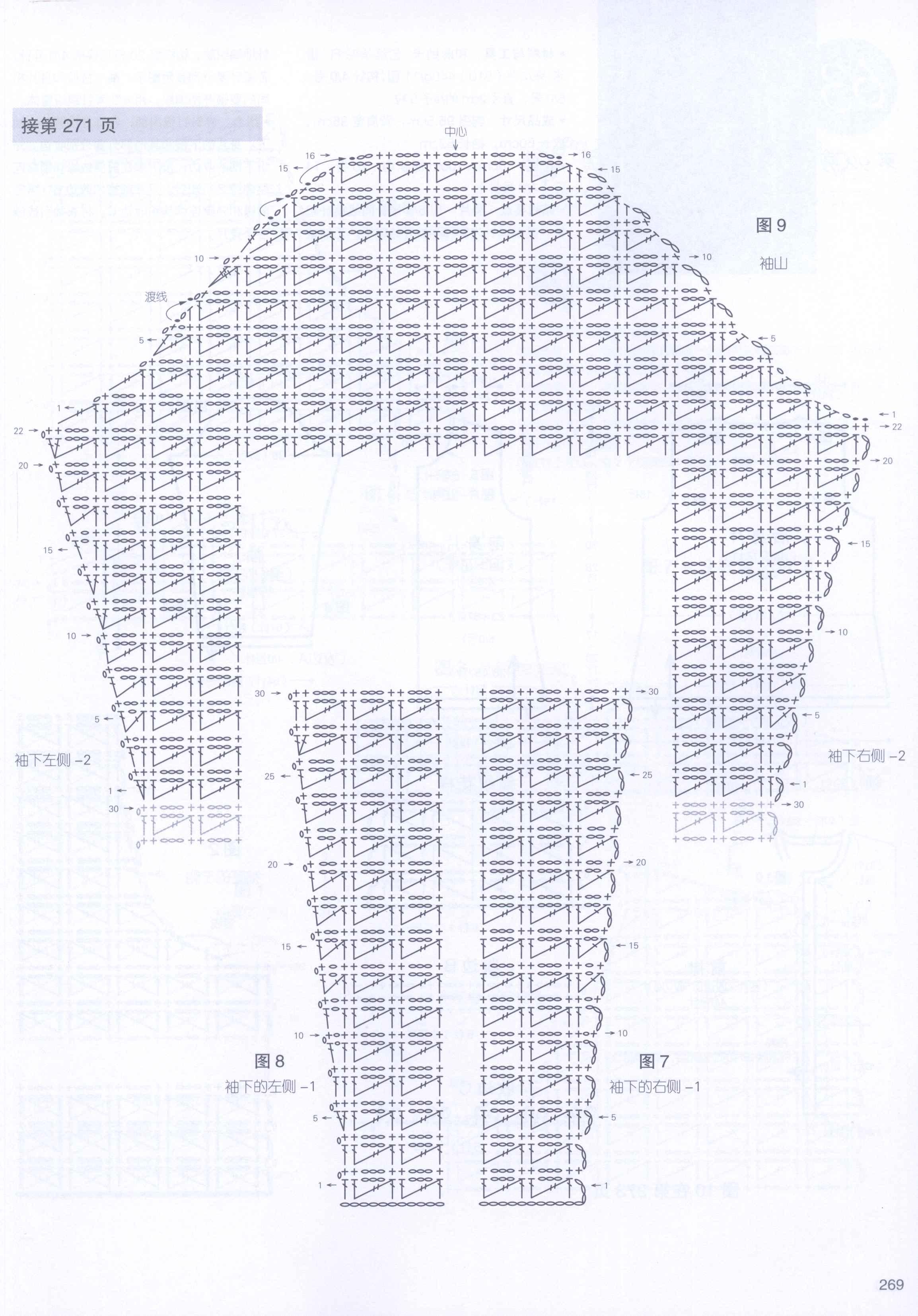 C41uppyl