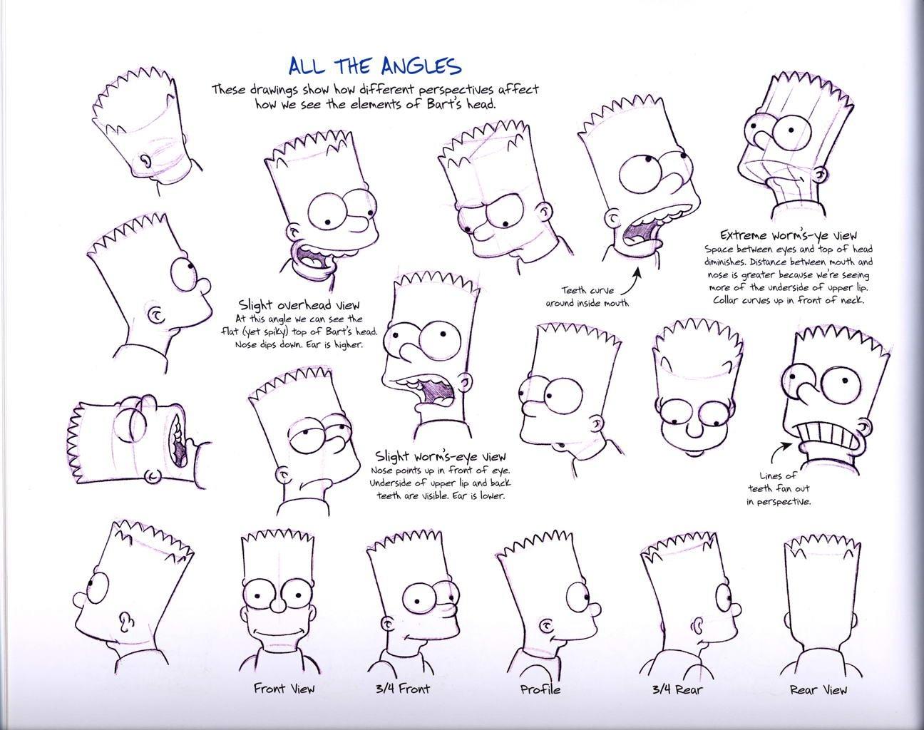 Como dibujar a personajes de Los Simpsons! [Muy Bueno]