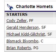 ���������. NBA 14/15. RS: New York Knicks @ Charlotte Hornets [24.01] (2015) WEB-DL 720p | 60 fps