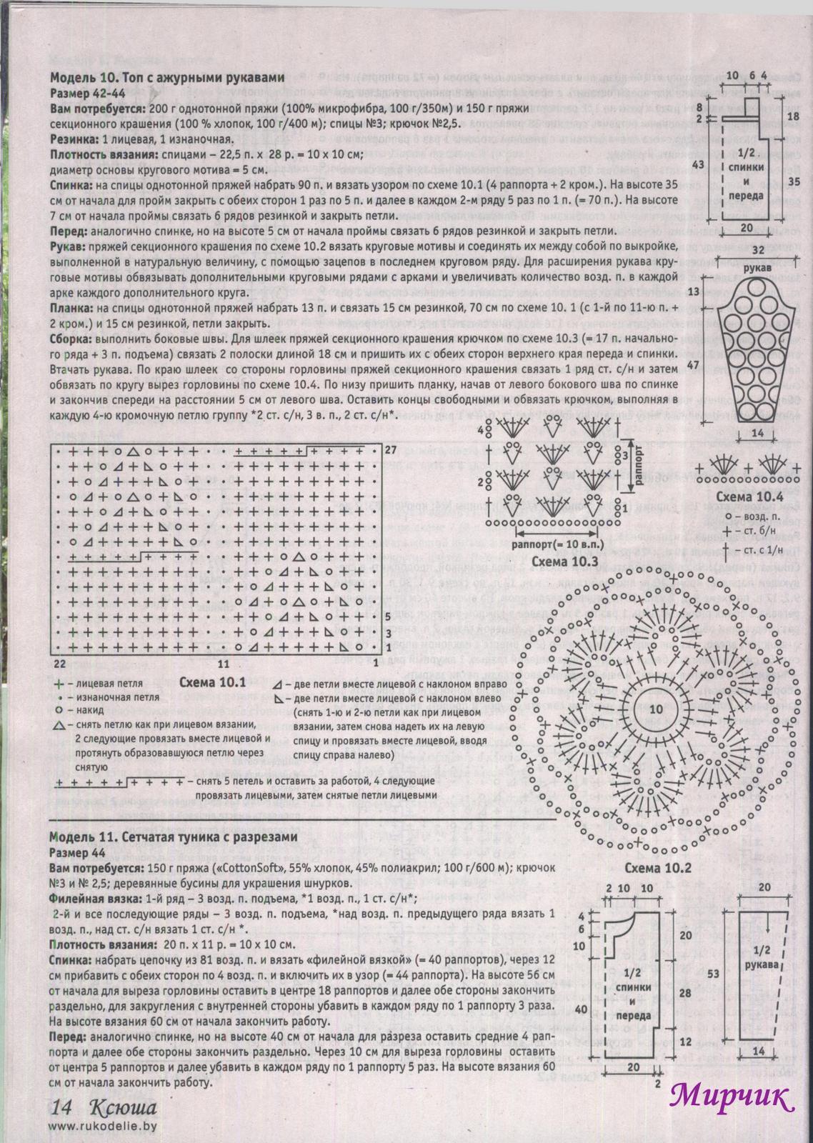 Mvz2su04 o