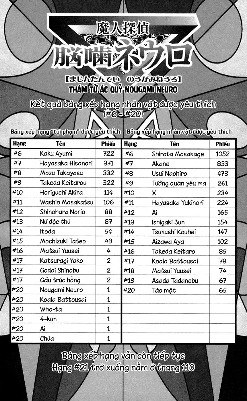 Majin Tantei Nougami Neuro chap 65 - Trang 24