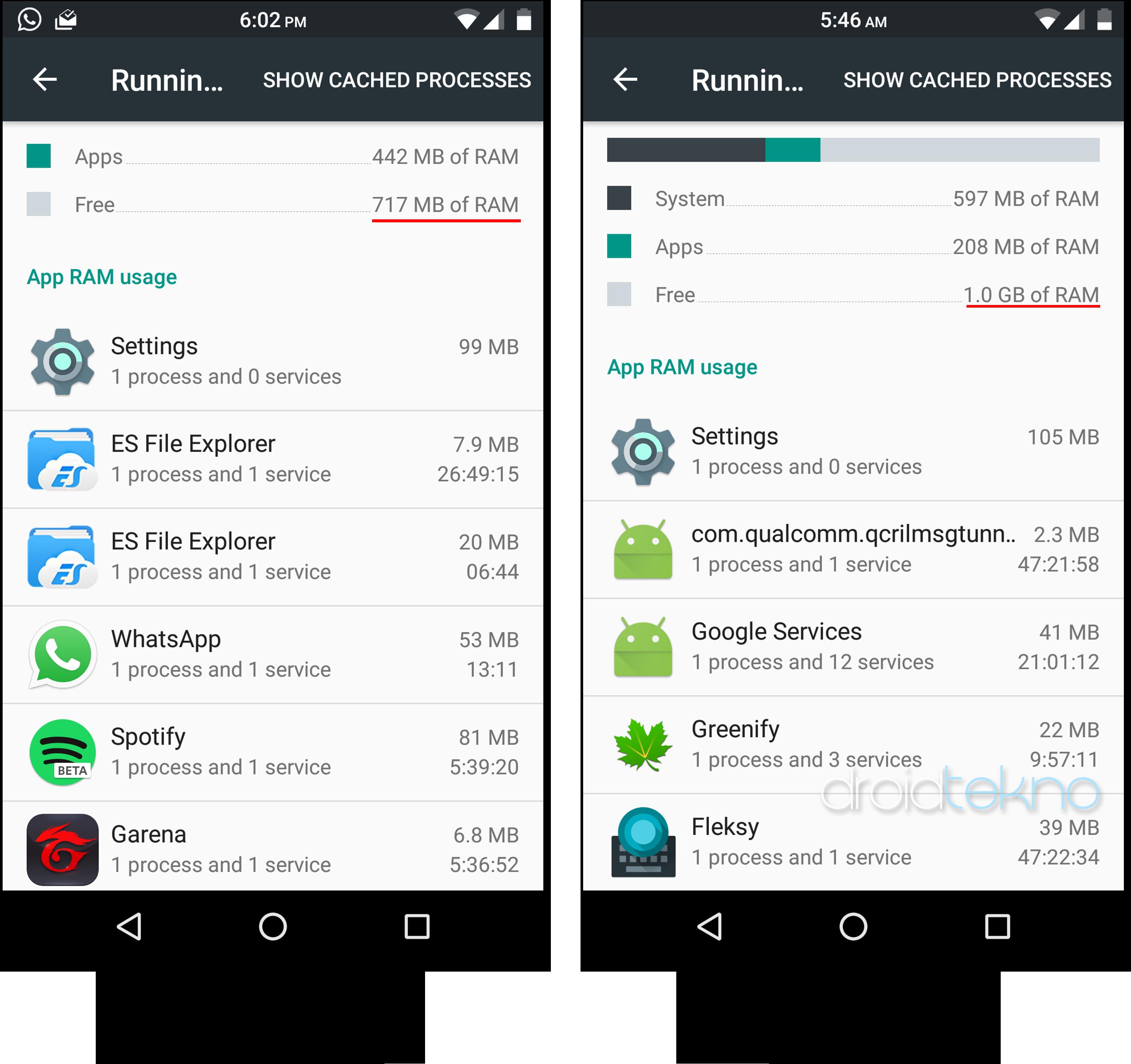 Hemat Baterai Android dari Aplikasi yang Menguras Baterai dan RAM_hasil-greenify