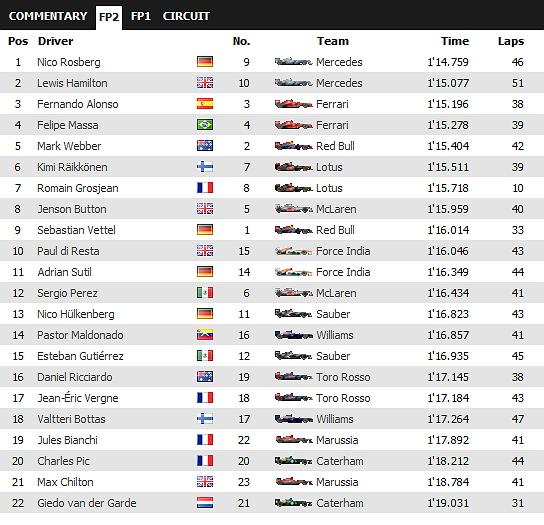 GP de Mónaco 2013 AczPsv2e