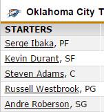 Баскетбол. NBA 14/15. RS: Oklahoma City Thunder @ Atlanta Hawks [23.01] (2015) WEB-DL 720p | 60 fps
