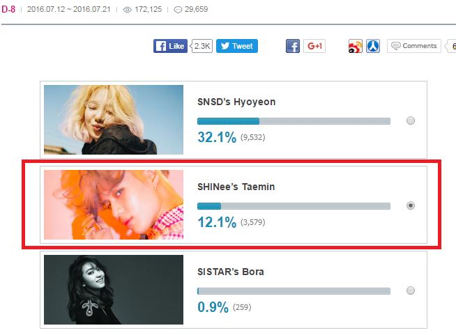 [TUTORIAL] Votemos por Taemin - Hit The Stage S3ZyGq1U