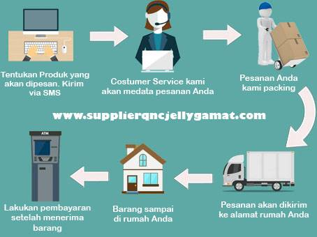 Cara Pemesanan QnC Jelly Gamat Secara Online