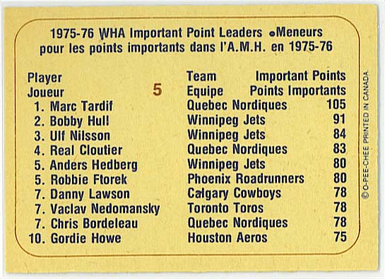 Important Point Leaders - 1976-77 OPC WHA back