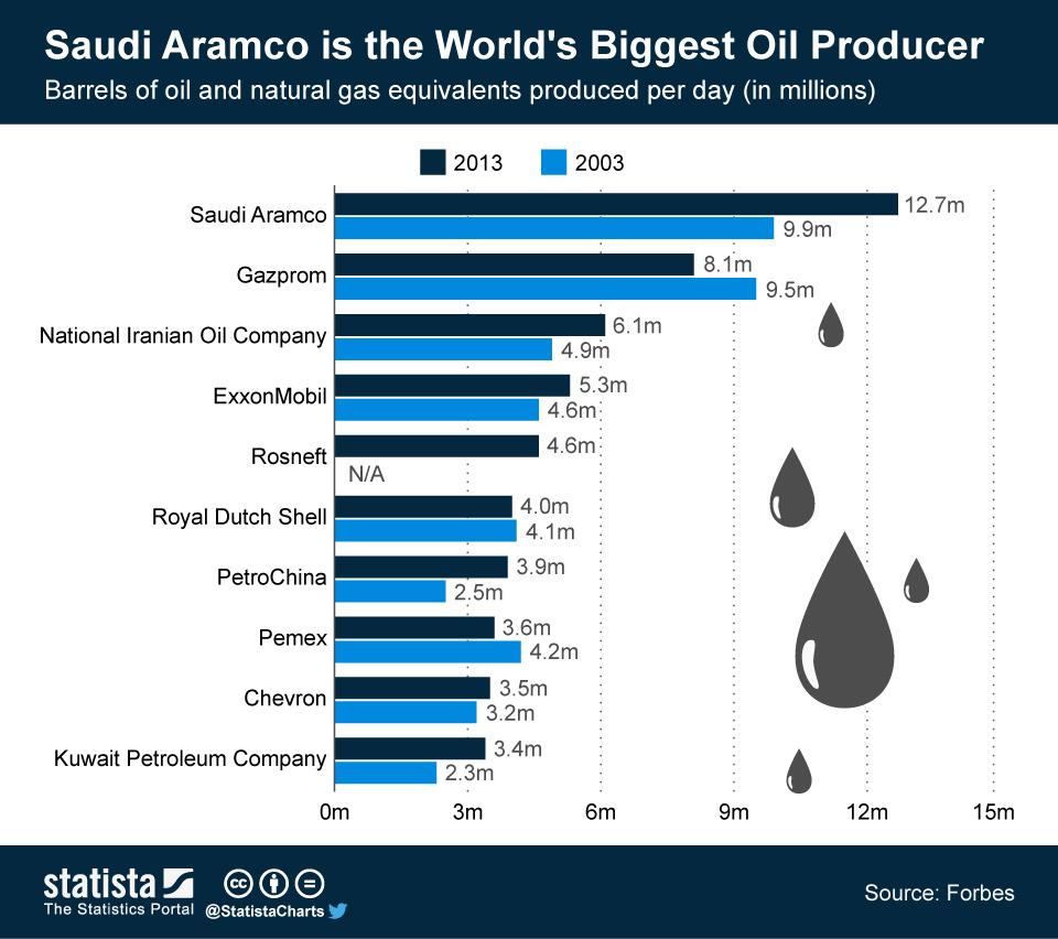 Россия хочет отказаться от доллара в расчетах за нефть и газ: потери относительно нынешних контрактных цен составят 11-15% - Цензор.НЕТ 9218
