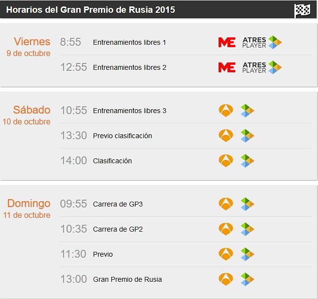 GP de Rusia 2015 UFdpPSur