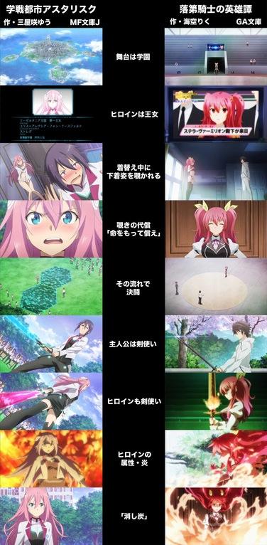 TbKkqGtf Những bộ anime chuyển thể từ light novel trong hè 2016.