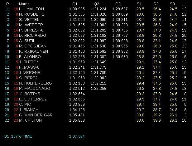 GP de Gran Bretaña 2013 Abm6o1Se
