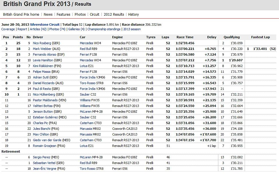 GP de Gran Bretaña 2013 Abc9FePp