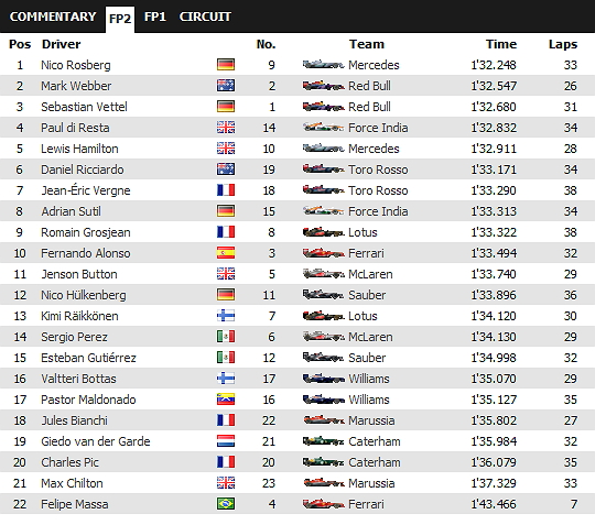 GP de Gran Bretaña 2013 Adg9ueth