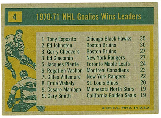 Wins Leaders - 1971-72 Topps