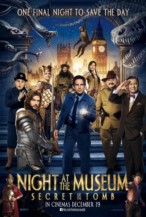 Đêm Ở Viện Bảo...