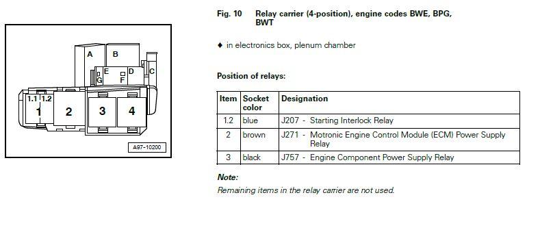 Audi A4 Ecm Relay Schematic Diagram