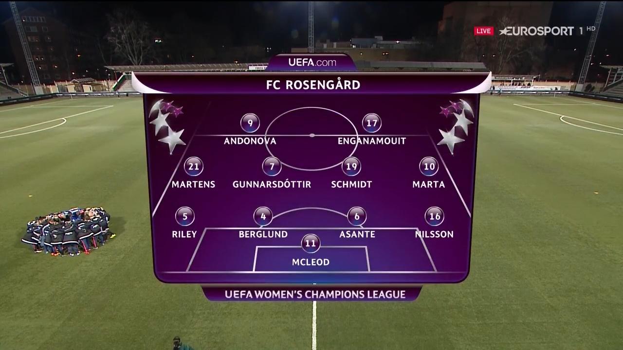 fc rosengård champions league 2016